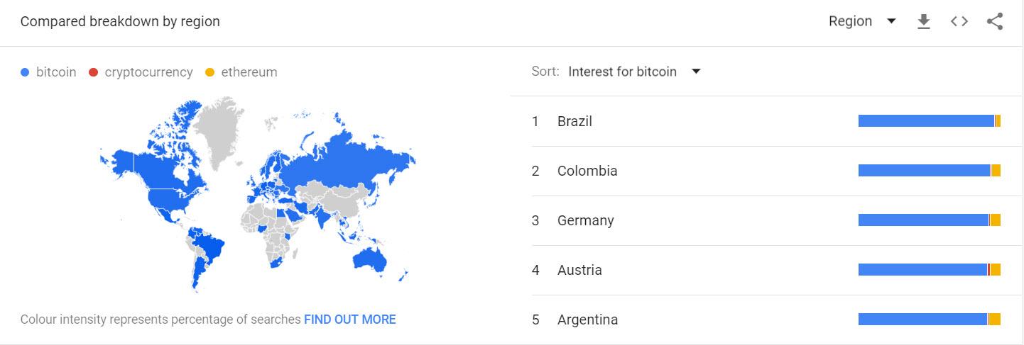 bitcoin google trend